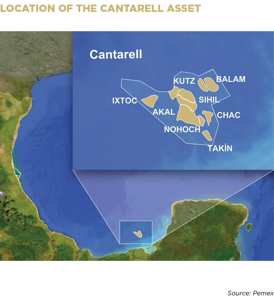 LOCATION OF THE CANTARELL ASSET