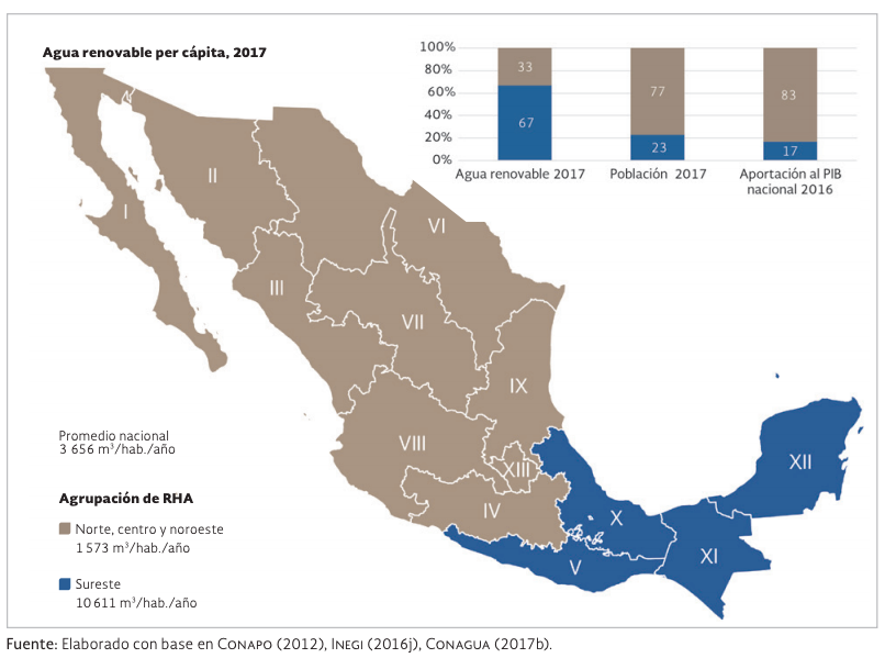 Figure 2. Comparison between renewable water and development in Mexico. In this figure, the distribution with Roman numerals of the country's RHA is observed.