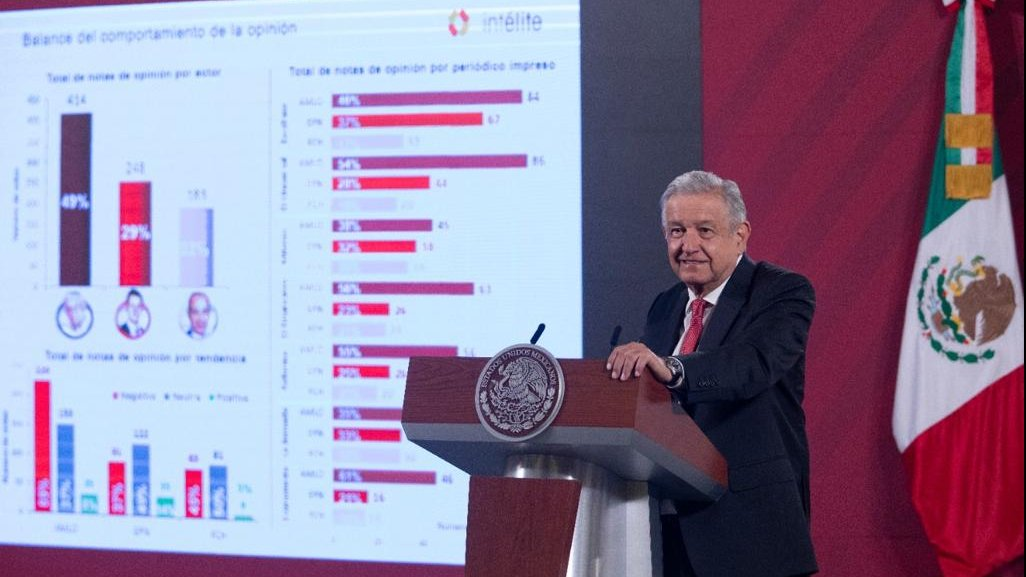 President López Obrador detailed a report on columnist that are critics to his administration during today's briefing.